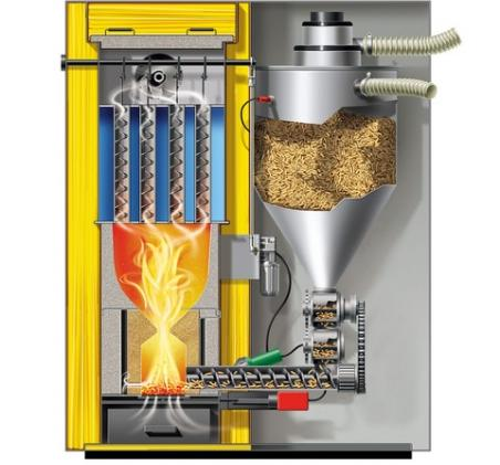 Section of a Biomass Boiler